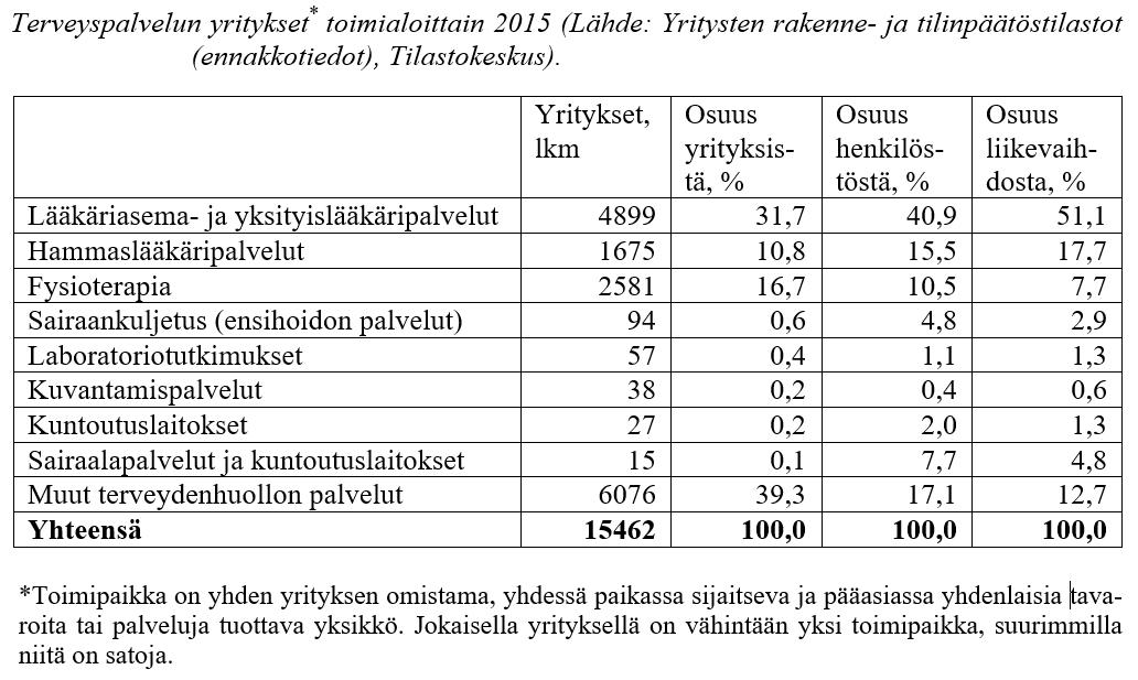 tilasto-lith-kuvio-3